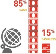 The Global Journey from Cash to Cashless   Mobility & Financial Services   Scoop.it