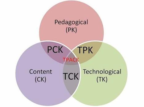 Edtech: Mastering the device vs mastering the pedagogy - Innovate My School | Edtech PK-12 | Scoop.it