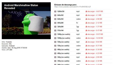 La web definitiva para descargar cualquier vídeo de Internet | Todo e-learning | Scoop.it