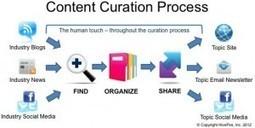 Esencial en Social Media Marketing: la curación de contenidos | mediacode | Scoop.it