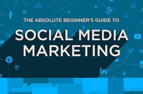 The Absolute Beginner's Guide to Social Media Marketing [INFOGRAPHIC] - AllTwitter | Social-Media Branding | Scoop.it