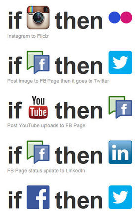 Social Media Automation | If This Then That | 360-607-4767 | Social Media for Small Business Owners | Scoop.it
