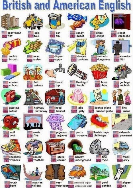 Vocabulario en inglés de la casa - Imagui   English resources for Primary and Secondary   Scoop.it