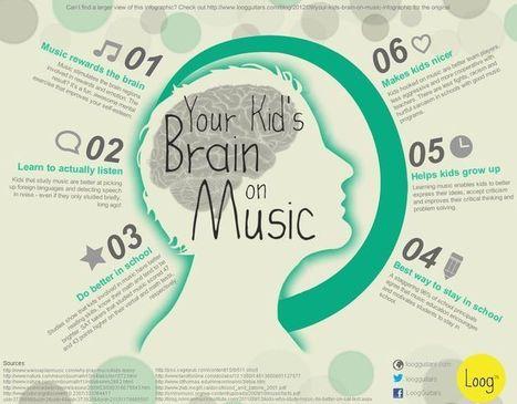 6 beneficios de la música | infografiando | Scoop.it