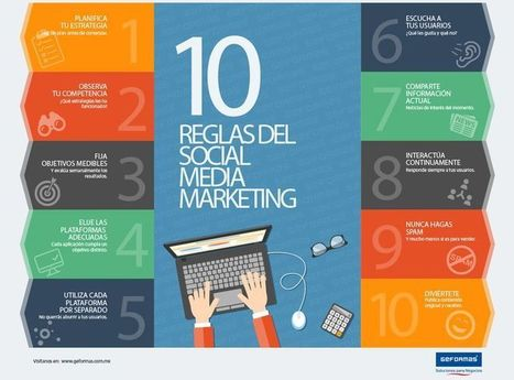 Las 10 reglas del Social Media Marketing (infografía) | Utilización de Twitter la Educación | Scoop.it