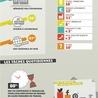 e-marketing actu
