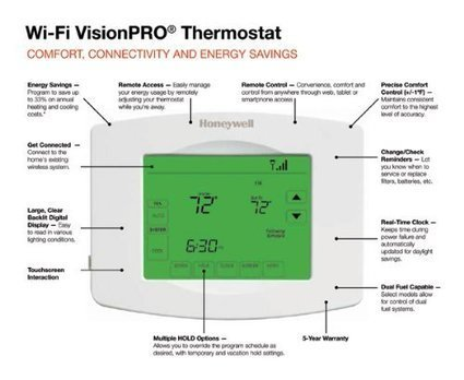 Rheem Heat Pump Split Unit Model 13Pjl36A01 Wiring Diagram from img.scoop.it