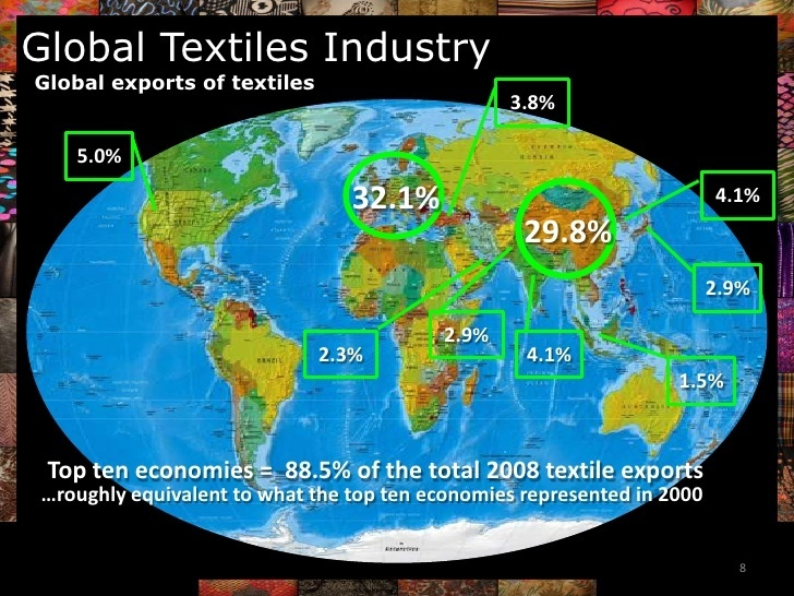 top 5 textile companies 1 the global textile and garment industry (including textile, clothing, footwear and luxury fashion) is currently worth nearly $3,000 more details.