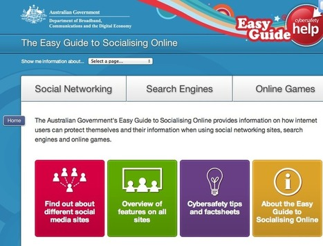 Home - Digital Citizenship - LibGuides at Melbourne High School | all things teacher librarian | Scoop.it