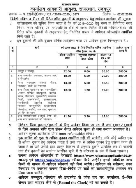 Rajasthan Wine Shop Tender Application Form 201
