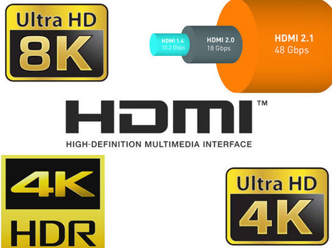 HDMI 2.1 Specification to Add Support for 4K @ 120 Hz, 8K and 10K Resolutions. New 48G Cable Required. | Embedded Systems News | Scoop.it