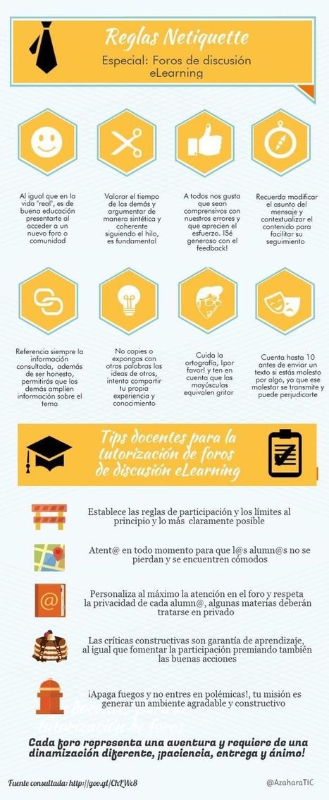 eLearning | Apuntes sobre Alfabetización Digital | Scoop.it