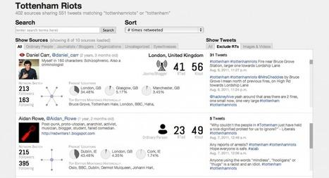 Trouver des sources fiables sur les réseaux sociaux | Nick Diakopoulos | La communication digitale, Modedemploi | Scoop.it