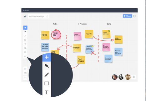 RealtimeBoard. Tableau blanc virtuel pour le travail en groupe | E-apprentissage | Scoop.it