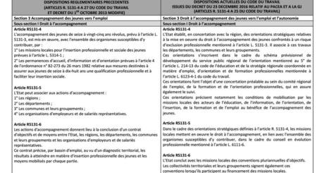 Tableau comparatif du droit à l'accompagnement #Civis vs #PACEA | Culture Mission Locale | Scoop.it