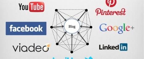 Comment utiliser les médias sociaux pour améliorer l'e‐réputation des PME ? — Maestro des médias sociaux | Veille et e-réputation | Scoop.it
