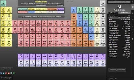 ChemReference, una gran tabla periódica de los elementos online e interactiva | TIC JSL | Scoop.it
