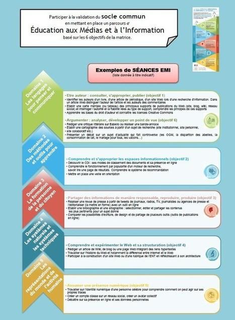 Matrice EMI (Education aux Médias et à l'Information) | EMI | Scoop.it