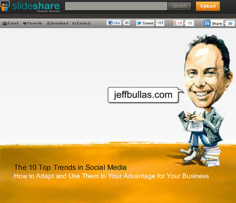 10 Top Trends in Social Media @jeffbullas | A New Society, a new education! | Scoop.it