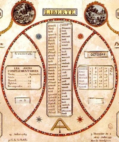 French Revolutionary Calendar More Informatio