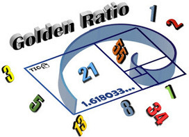 The Golden Ratio and its Applications | Mathematics learning | Scoop.it