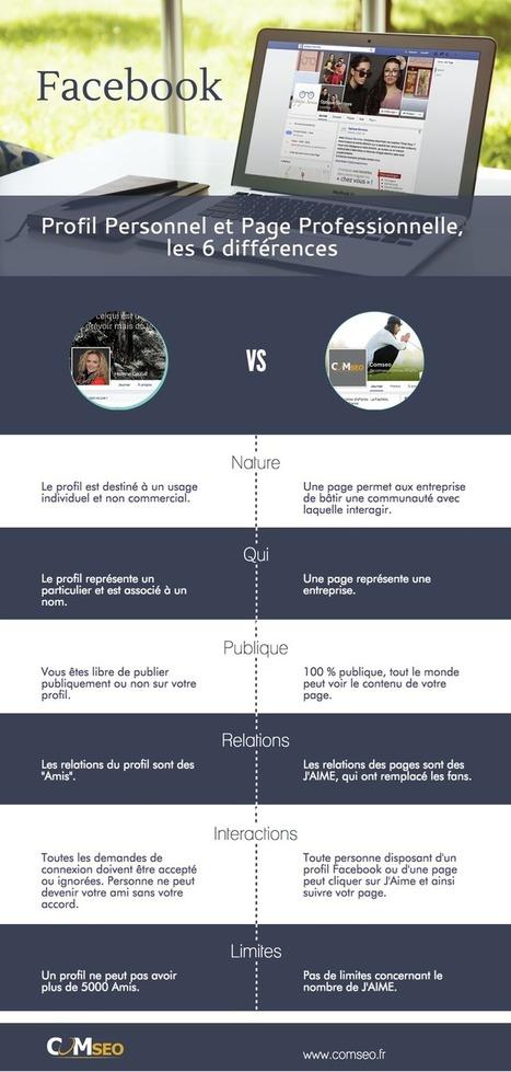 Facebook : Profil ou Page Pro, que choisir pour votre entreprise ?   Innovation et Marketing   Scoop.it