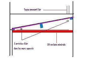Condensation sous bac acier eh oui un de plus for Isoler un toit de garage