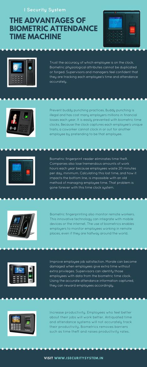 Fingerprint Attendance Machine - A Device to Lo