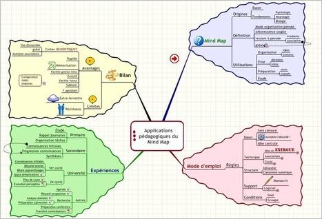 Des cartes et des classes | Penser, réfléchir, planifier avec la carte heuristique, les cartes conceptuelles | Scoop.it