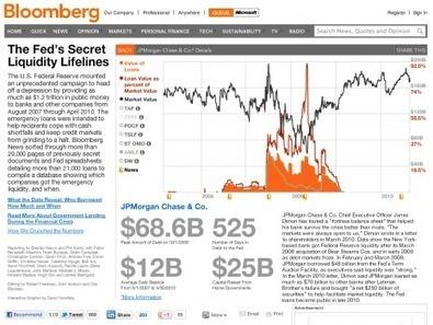PRATIQUES JOURNALISTIQUES | Data Journalism - | Scoop.it