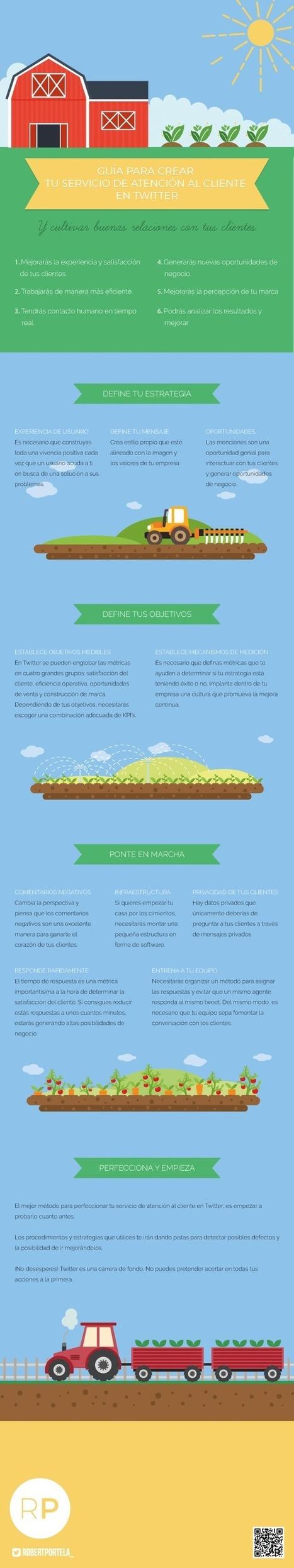 Cómo crear un servicio de atención al cliente en Twitter #infografia #socialmedia #marketing | Mundo Marquetero Digital | Scoop.it