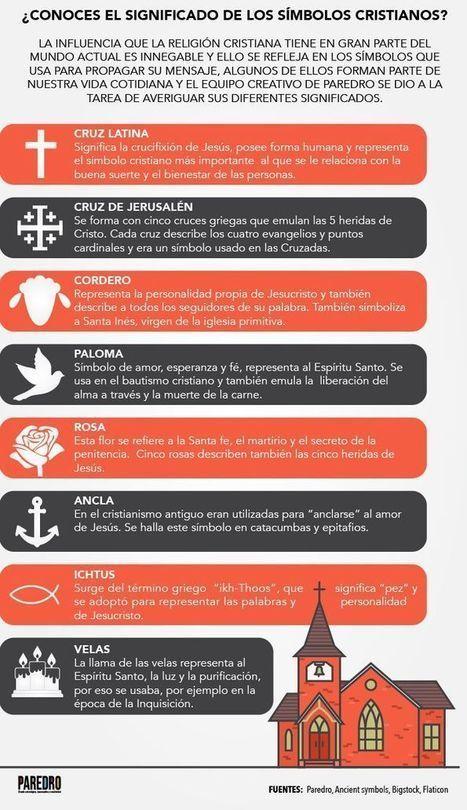 Significado De Los Símbolos Cristia