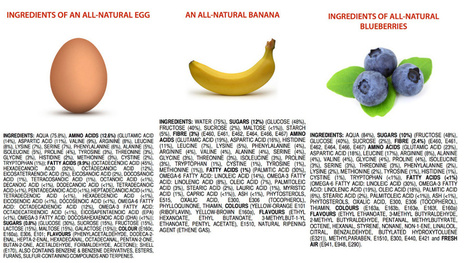 What if natural products came with a list of ingredients? | FoodieDoc says: | Scoop.it
