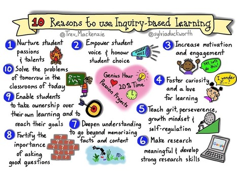 10 Benefits Of Inquiry-Based Learning - @TeachThought | iPads, MakerEd and More  in Education | Scoop.it