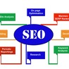 How promote your web site