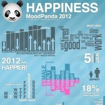 World Happiness 2012 | Visual.ly | Digital-News on Scoop.it today | Scoop.it