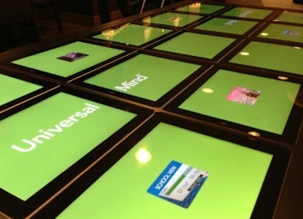 Multi-iPad table moves from concept to reality | Using the Mac | Scoop.it