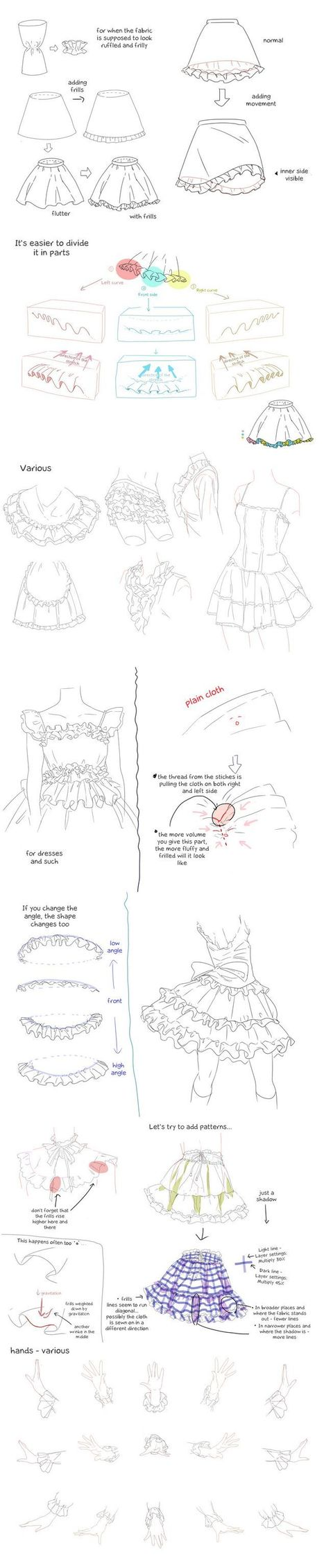 Clothing drawing reference guide
