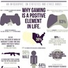 Gaming in a Social Environment