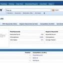 Herramientas SEO para tu Proceso de Posicionamiento en Buscadores | Marketing online:Estrategias de marketing, Social Media, SEO... | Scoop.it