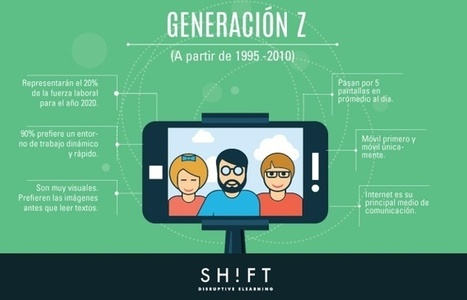 Generación Z: ¿Quiénes son y cómo capacitarlos? | Multimedia (Argentina) | Scoop.it