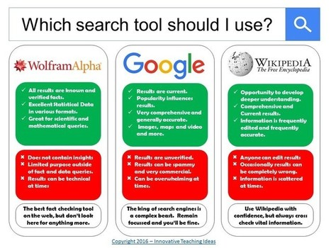 Which search tool should I use: Free Classroom Poster | TICE et Web 2.0 | Scoop.it