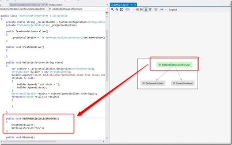 Introducing Code Map for Visual Studio 2012 September CTP | .Net Web Development | Scoop.it