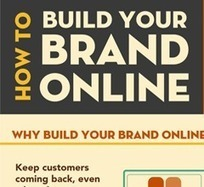 How to Build Your Brand Online – Infographic | Social Marketing Revolution | Scoop.it