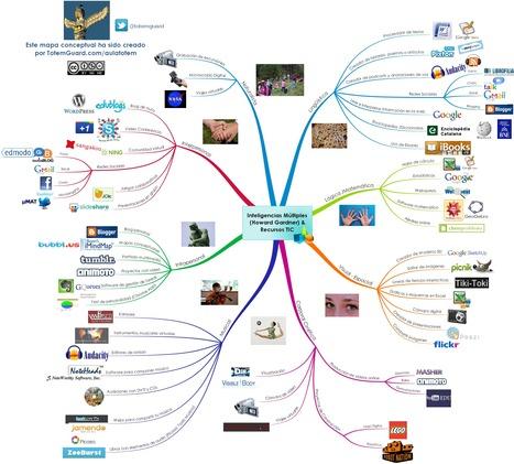 Herramientas TIC para desarrollar las inteligencias múltiples de Howard Gardner | Comunicar, Educar y Aprender en el siglo XXI | Scoop.it