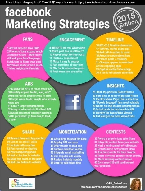 INFOGRAPHIC: 64 Facebook Advertising and Marketing Tips   MarketingHits   Scoop.it