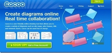 Exploratree Online Graphic Organizers Thinki