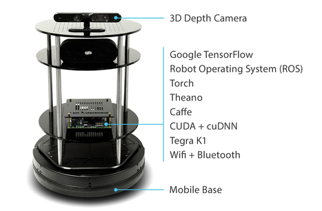 Autonomous Deep Learning Robot | FabLab - DIY - 3D printing- Maker | Scoop.it