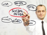 4 Ways to Become a True Social Business | PCWorld Business Center | CRM & Social CRM | Scoop.it
