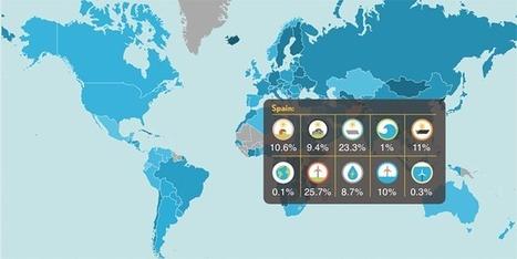 Tal vez en 2050 el mundo pueda obtener toda su energía del viento, del sol y del agua | Microsiervos (Ecología) | ECOSALUD | Scoop.it